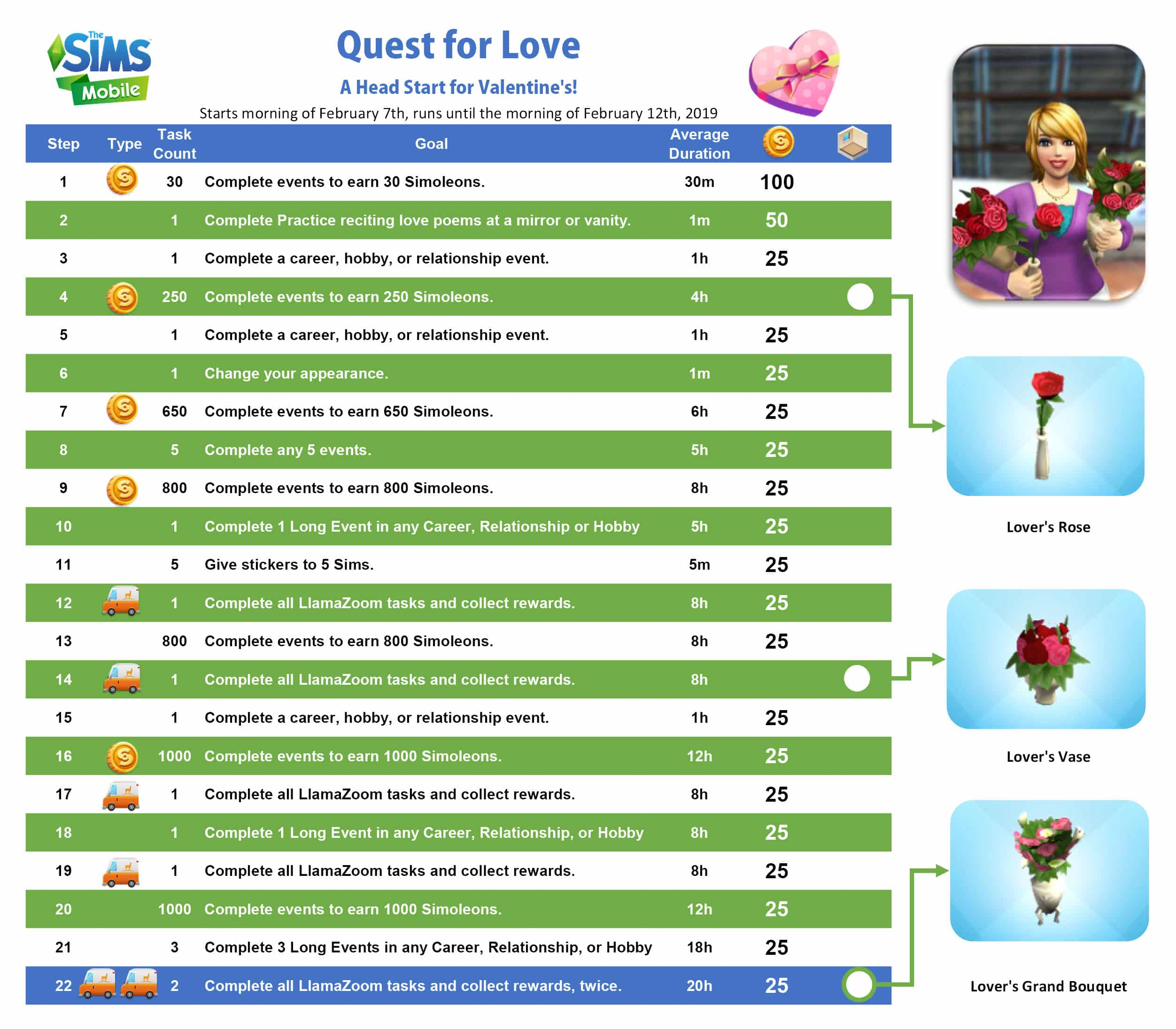 The Sims Mobile: Quest For Love, Valentine's Event Head